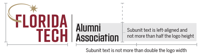 Subunit lockup - preferred format