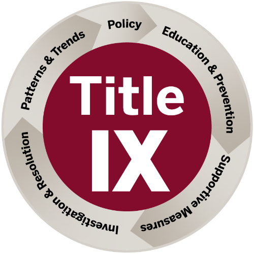 Title IX - Patterns & Trends | Policy | Education & Prevention | Supportive Measures | Investigation & Resolution